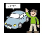 事故・故障時代車費用特約